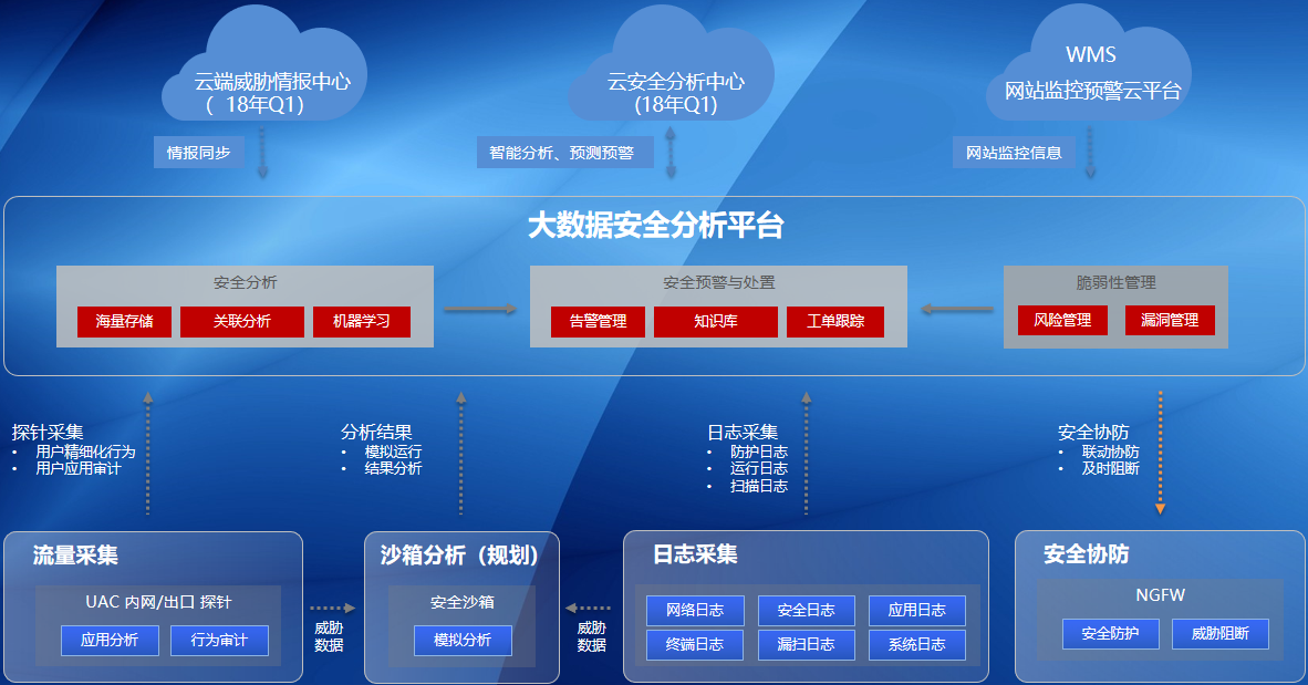 墨云综合IT运营门户管理系统-墨云科技